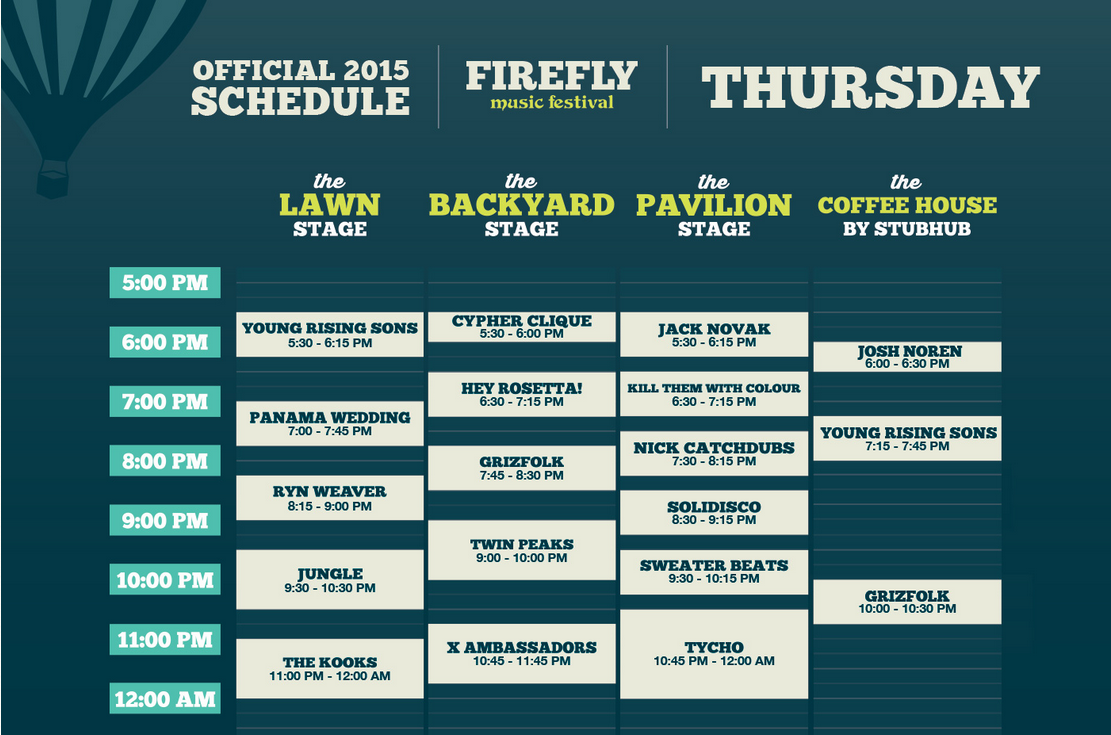 1e6cc2ed2b03 Firefly Music Festival 2015: Daily Lineup Schedule – SwitchFlip Media